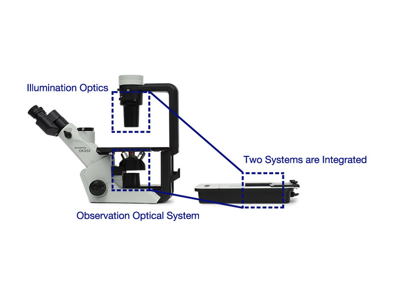Realized a Compact Design by Integrating the Optical Systems