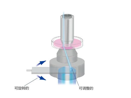 用于优化对比度的倾斜式照明