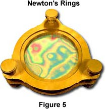 image showing Newton's Rings experiment